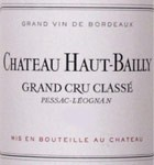 Haut Bailly 2016 (1.5L)